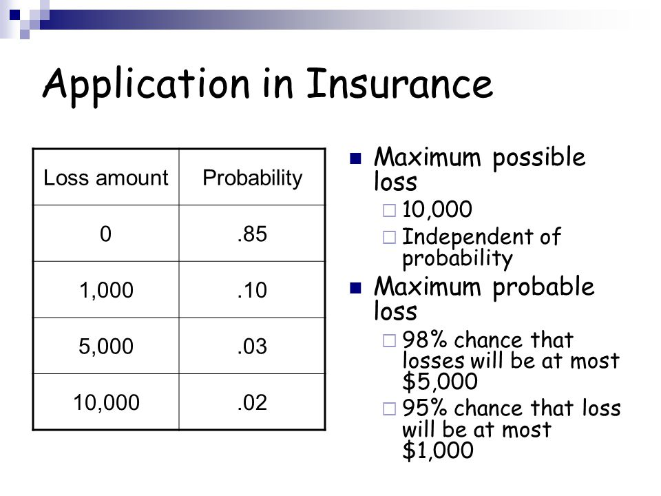 Application in Insurance Maximum possible loss 10,000 Independent of probability Maximum probable loss 98% chance that losses will be at most $5,000 9