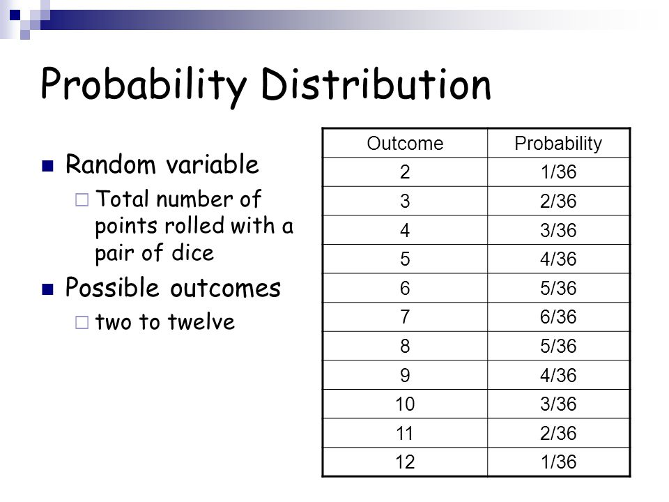 Probability Distribution Random variable Total number of points rolled with a pair of dice Possible outcomes two to twelve OutcomeProbability 21/36 32
