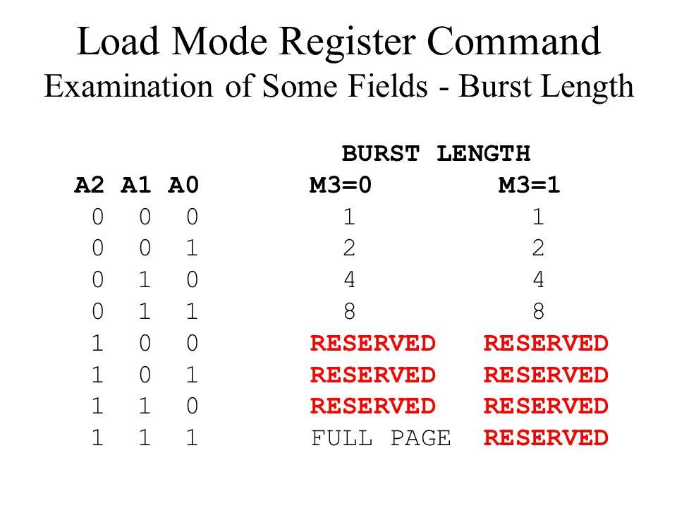 Load Mode Register Command Examination of Some Fields - Burst Length BURST LENGTH A2 A1 A0 M3=0 M3=1 0 0 0 1 1 0 0 1 2 2 0 1 0 4 4 0 1 1 8 8 1 0 0 RES