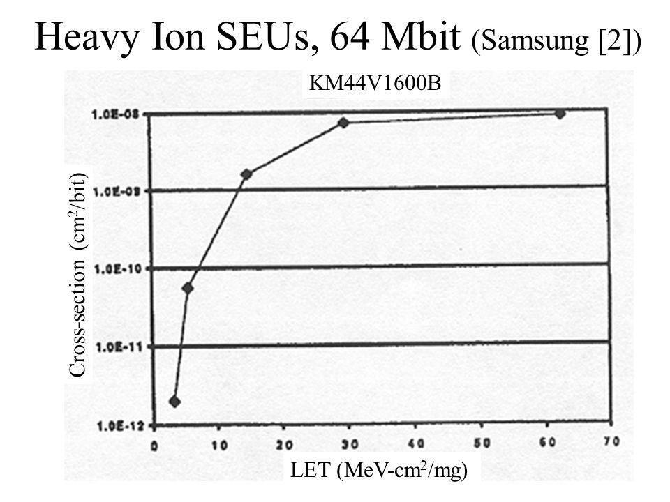 Heavy Ion SEUs, 64 Mbit (Samsung [2]) KM44V1600B LET (MeV-cm 2 /mg) Cross-section (cm 2 /bit)
