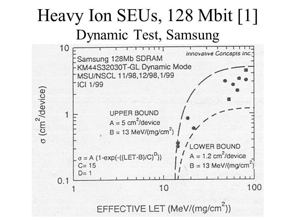Heavy Ion SEUs, 128 Mbit [1] Dynamic Test, Samsung