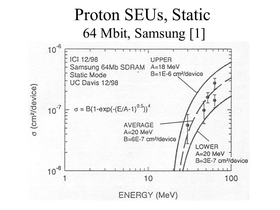 Proton SEUs, Static 64 Mbit, Samsung [1]