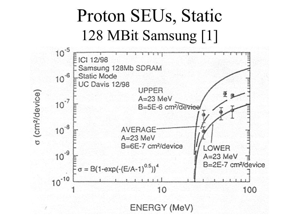Proton SEUs, Static 128 MBit Samsung [1]