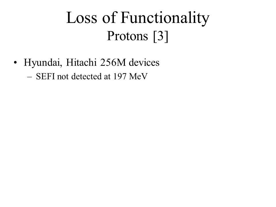 Loss of Functionality Protons [3] Hyundai, Hitachi 256M devices –SEFI not detected at 197 MeV