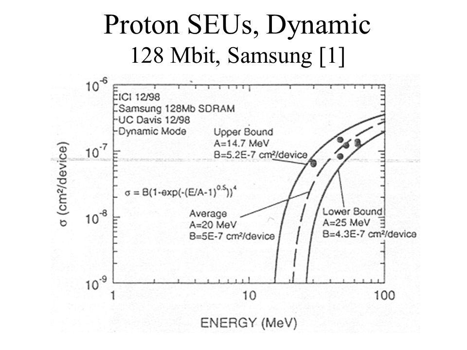 Proton SEUs, Dynamic 128 Mbit, Samsung [1]