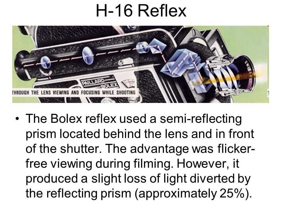 H-16 Reflex The Bolex reflex used a semi-reflecting prism located behind the lens and in front of the shutter. The advantage was flicker- free viewing