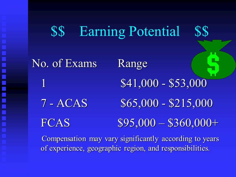 $$ Earning Potential $$ No. of Exams Range 1 $41,000 - $53,000 7 - ACAS $65,000 - $215,000 FCAS $95,000 – $360,000+ Compensation may vary significantl