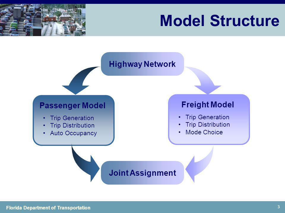 Florida Department of Transportation 3 Model Structure Passenger Model Trip Generation Trip Distribution Auto Occupancy Freight Model Trip Generation