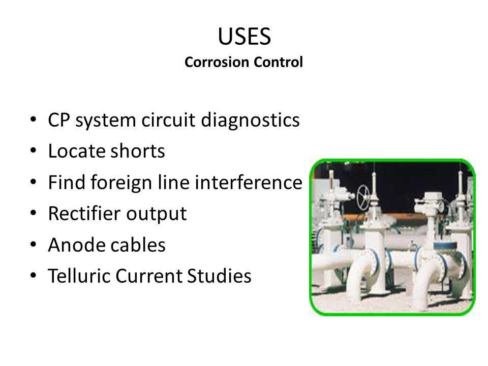 USES Corrosion Control CP system circuit diagnostics Locate shorts Find foreign line interference Rectifier output Anode cables Telluric Current Studi