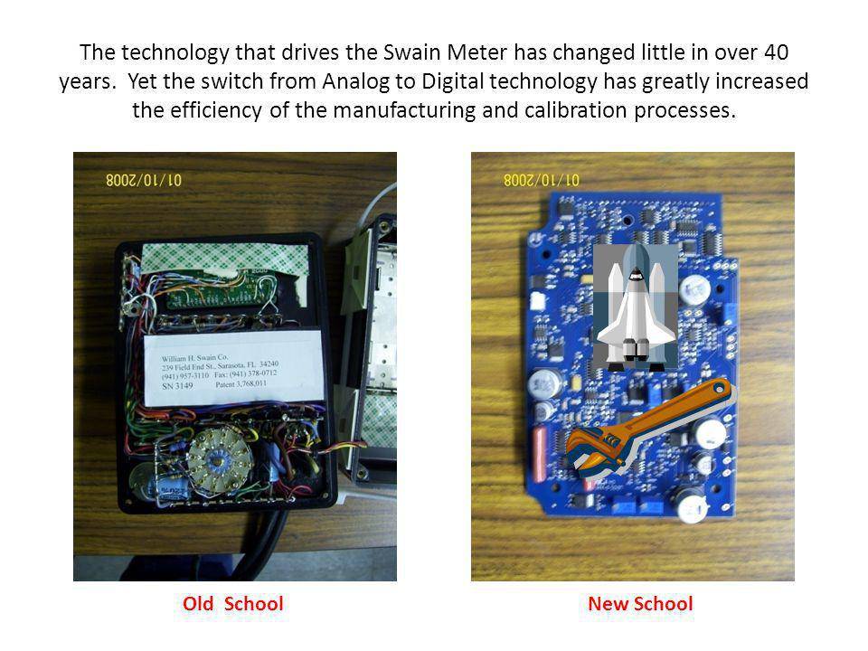 Using the MER Meter Connect the Clip or Clamp to the Swain Meter Turn the On/Off Switch to the ON position Turn Range Select to 2A Hold the Clip or Clamp 6 inches away from the conductor, oriented so the plane of the clip/clamp intersects the conductor at a right angle Hold the Clip/Clamp still Adjust Zero knob until LCD reads Zero *(You have successfully canceled the earth field reading) Place clip/clamp on conductor and observe reading If current exceeds 2-Amps and Over Range message appears on LCD – Turn Range knob to 20A or the 200A position