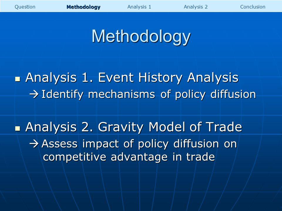 Methodology Analysis 1.Event History Analysis Analysis 1.