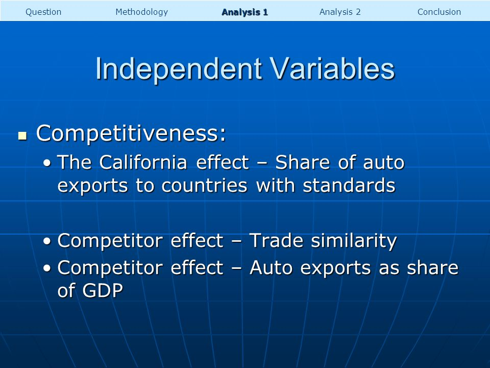 Independent Variables Competitiveness: Competitiveness: The California effect – Share of auto exports to countries with standardsThe California effect – Share of auto exports to countries with standards Competitor effect – Trade similarityCompetitor effect – Trade similarity Competitor effect – Auto exports as share of GDPCompetitor effect – Auto exports as share of GDP QuestionMethodologyConclusion Analysis 1 Analysis 2