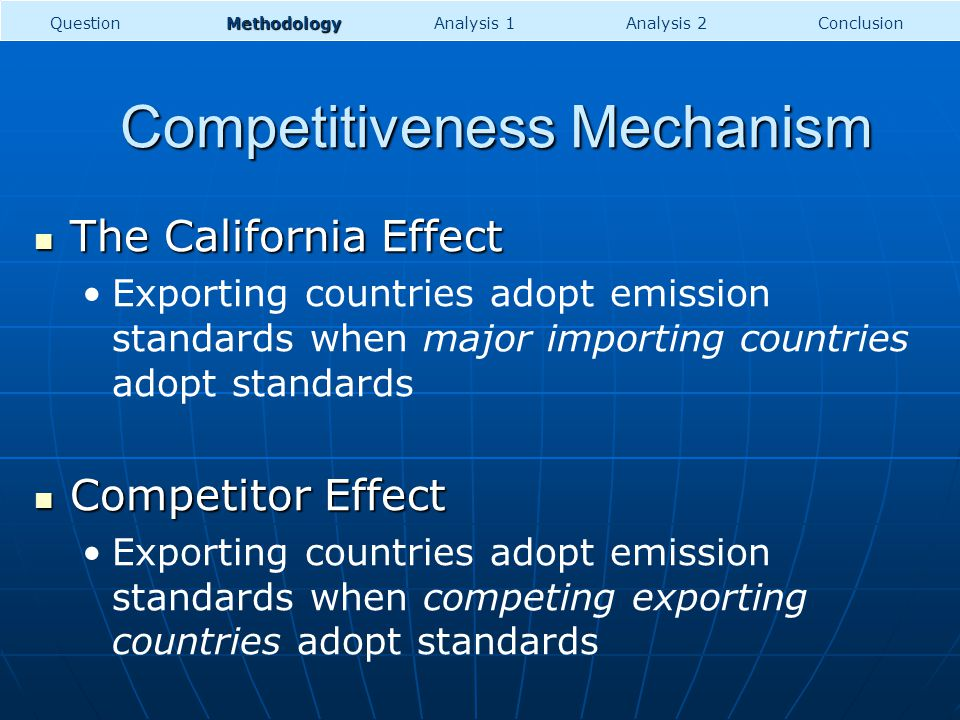 Competitiveness Mechanism The California Effect The California Effect Exporting countries adopt emission standards when major importing countries adopt standards Competitor Effect Competitor Effect Exporting countries adopt emission standards when competing exporting countries adopt standards QuestionMethodologyConclusionAnalysis 1Analysis 2