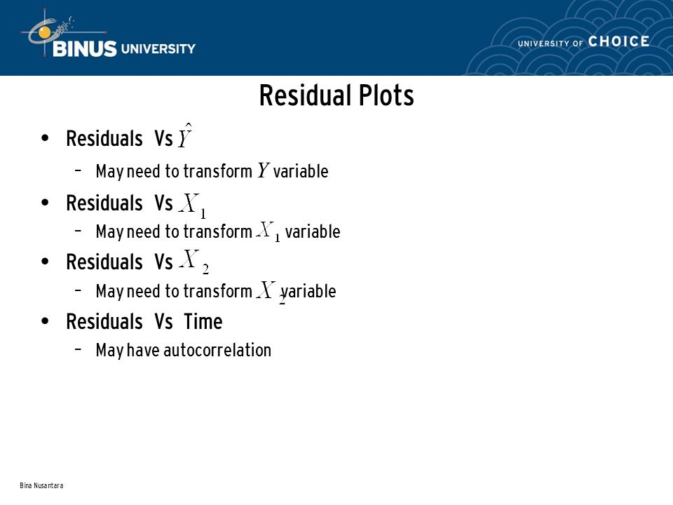 Bina Nusantara Residual Plots Residuals Vs – May need to transform Y variable Residuals Vs – May need to transform variable Residuals Vs – May need to