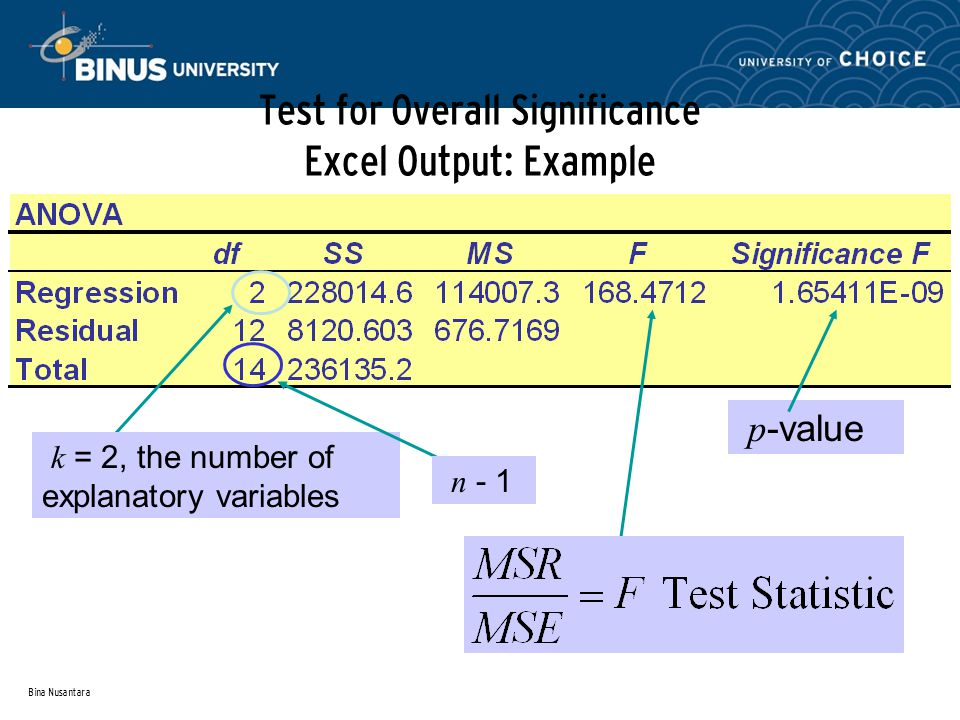 Bina Nusantara Test for Overall Significance Excel Output: Example k = 2, the number of explanatory variables n - 1 p -value