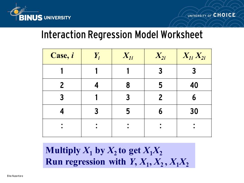 Bina Nusantara Interaction Regression Model Worksheet Multiply X 1 by X 2 to get X 1 X 2 Run regression with Y, X 1, X 2, X 1 X 2 Case, iYiYi X 1i X 2