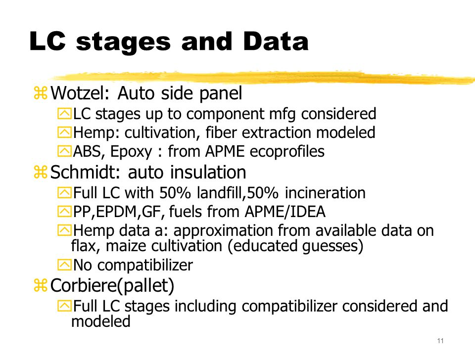 11 LC stages and Data zWotzel: Auto side panel yLC stages up to component mfg considered yHemp: cultivation, fiber extraction modeled yABS, Epoxy : from APME ecoprofiles zSchmidt: auto insulation yFull LC with 50% landfill,50% incineration yPP,EPDM,GF, fuels from APME/IDEA yHemp data a: approximation from available data on flax, maize cultivation (educated guesses) yNo compatibilizer zCorbiere(pallet) yFull LC stages including compatibilizer considered and modeled