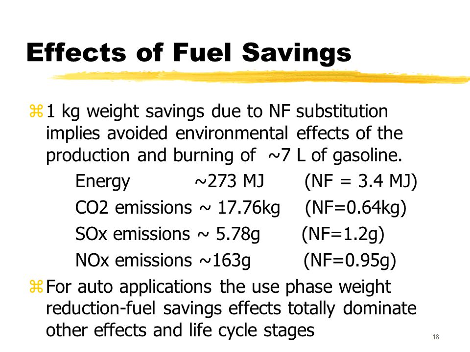 18 Effects of Fuel Savings z1 kg weight savings due to NF substitution implies avoided environmental effects of the production and burning of ~7 L of gasoline.