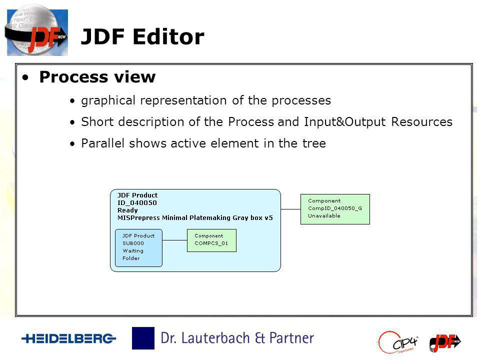 JDF Editor Process view graphical representation of the processes Short description of the Process and Input&Output Resources Parallel shows active el