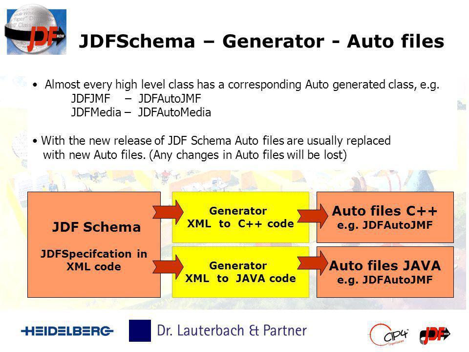 JDFSchema – Generator - Auto files Generator XML to C++ code Auto files JAVA e.g.