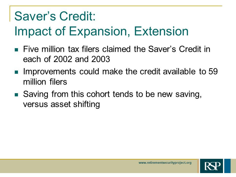 www.retirementsecurityproject.org 17 Savers Credit: Impact of Expansion, Extension Five million tax filers claimed the Savers Credit in each of 2002 and 2003 Improvements could make the credit available to 59 million filers Saving from this cohort tends to be new saving, versus asset shifting
