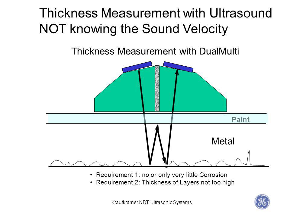 Thickness Measurement with Ultrasound NOT knowing the Sound Velocity Krautkramer NDT Ultrasonic Systems Layers of Paint or Coating influence our Indications: –especially thick layers are very inconvenient.