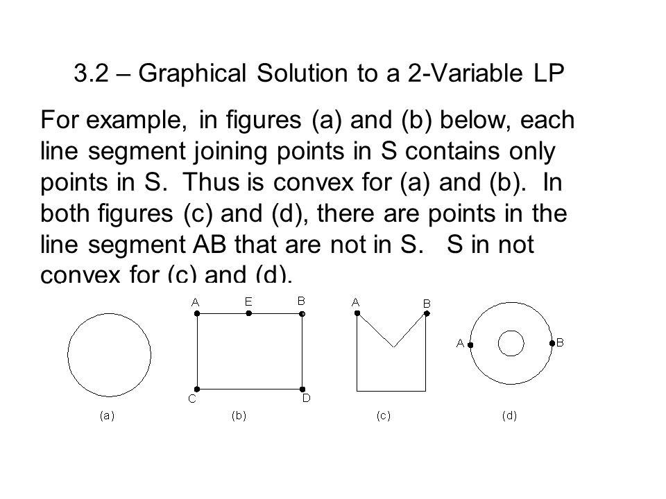 3.2 – Graphical Solution to a 2-Variable LP For example, in figures (a) and (b) below, each line segment joining points in S contains only points in S.