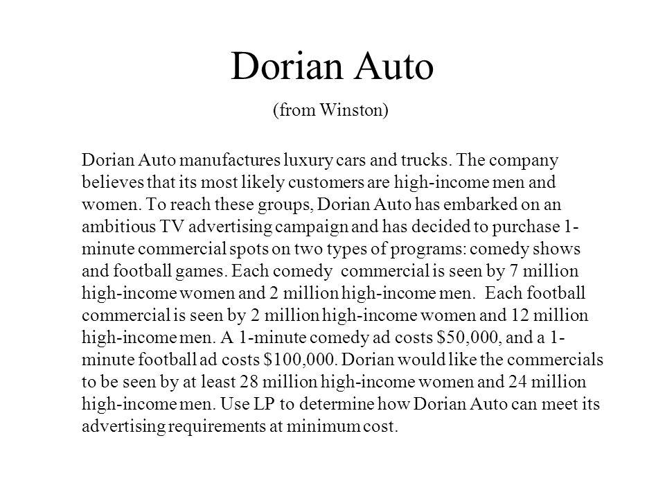 Dorian Auto Dorian Auto manufactures luxury cars and trucks.