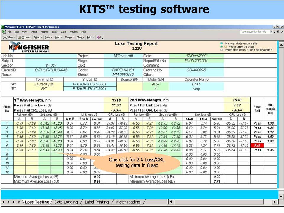 KITS testing software