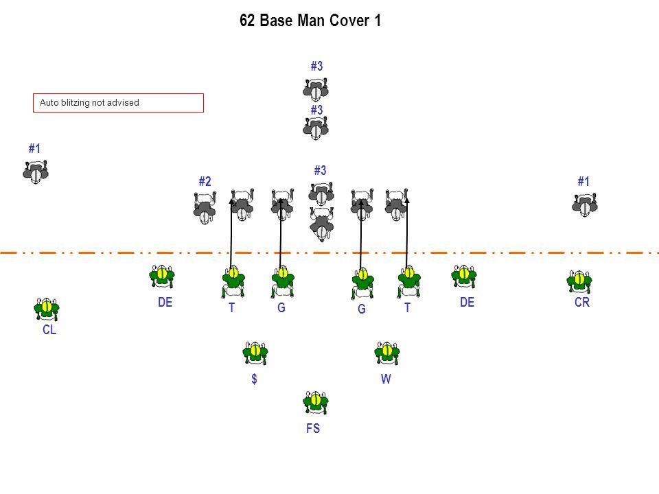 62 Base Man Cover 1 #1 #2#1 #3 $ FS W CR CL DE TGT Auto blitzing not advised G DE