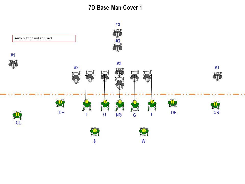 7D Base Man Cover 1 #1 #2#1 #3 $ NG W CR CL DE TGT Auto blitzing not advised G DE