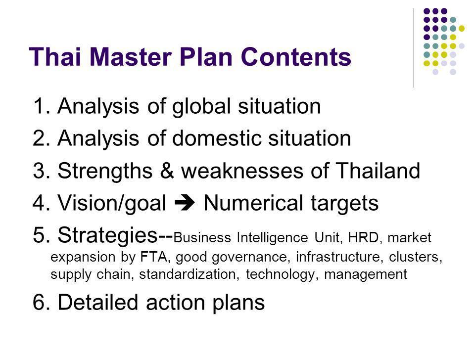 Thai Master Plan Contents 1. Analysis of global situation 2. Analysis of domestic situation 3. Strengths & weaknesses of Thailand 4. Vision/goal Numer