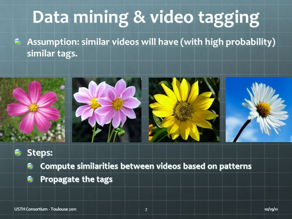 Data mining & video tagging Assumption: similar videos will have (with high probability) similar tags.