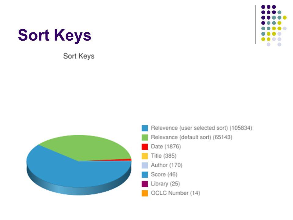 Sort Keys