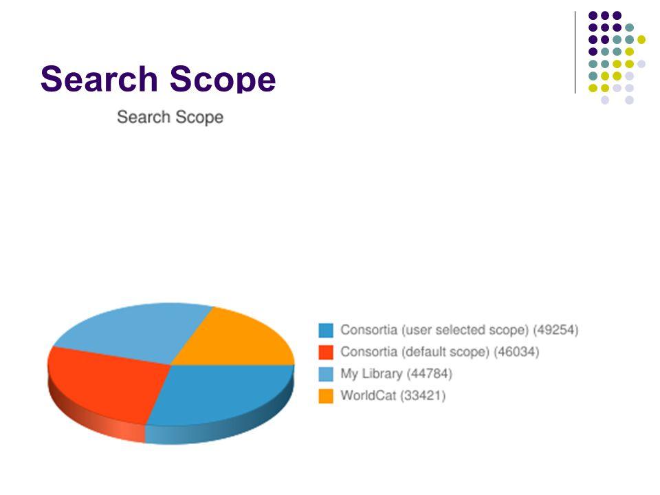 Search Scope