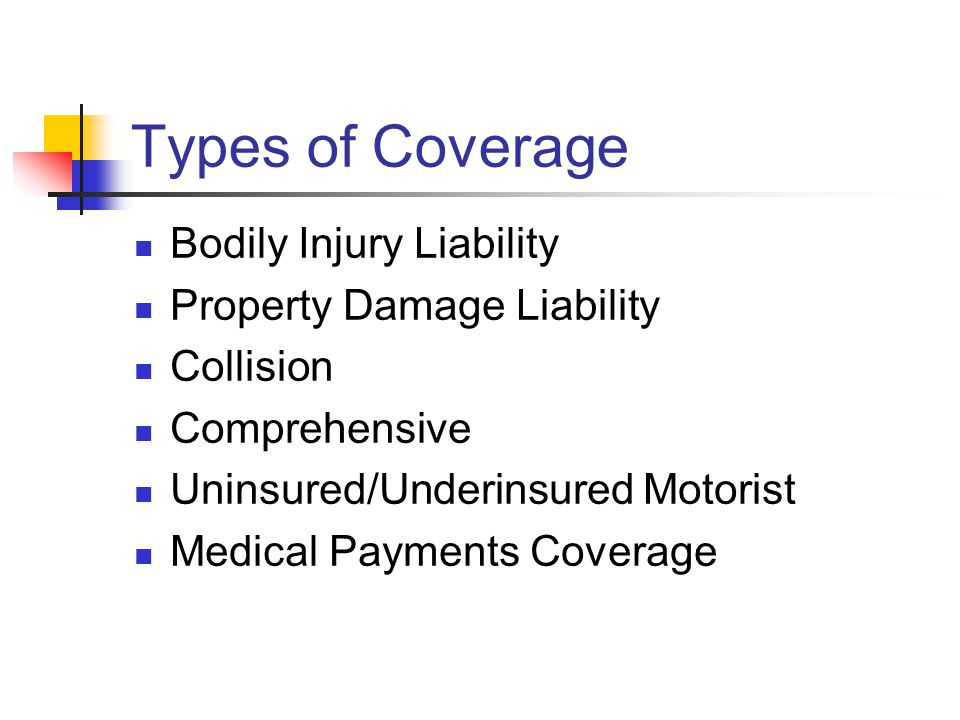 Types of Coverage Bodily Injury Liability Property Damage Liability Collision Comprehensive Uninsured/Underinsured Motorist Medical Payments Coverage