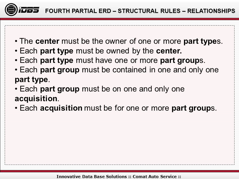FOURTH PARTIAL ERD – STRUCTURAL RULES – RELATIONSHIPS Innovative Data Base Solutions :: Comat Auto Service :: The center must be the owner of one or m