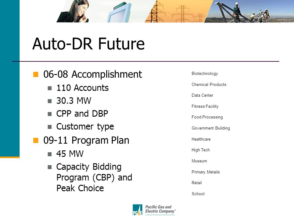 Auto-DR Future 06-08 Accomplishment 110 Accounts 30.3 MW CPP and DBP Customer type 09-11 Program Plan 45 MW Capacity Bidding Program (CBP) and Peak Choice Biotechnology Chemical Products Data Center Fitness Facility Food Processing Government Building Healthcare High Tech Museum Primary Metails Retail School