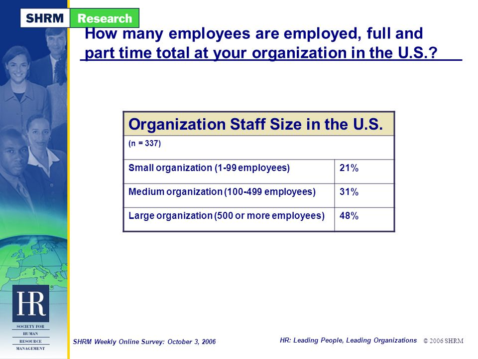 HR: Leading People, Leading Organizations © 2006 SHRM SHRM Weekly Online Survey: October 3, 2006 How many employees are employed, full and part time total at your organization in the U.S..