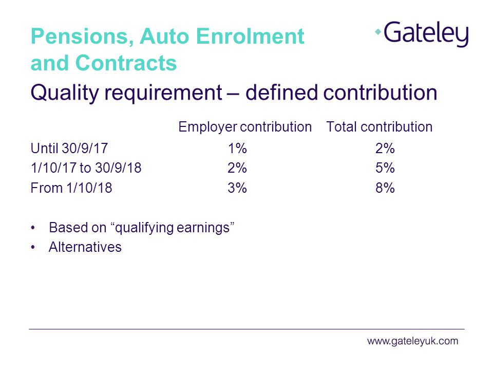 Pensions, Auto Enrolment and Contracts Quality requirement – defined contribution Employer contributionTotal contribution Until 30/9/171%2% 1/10/17 to 30/9/182%5% From 1/10/183%8% Based on qualifying earnings Alternatives