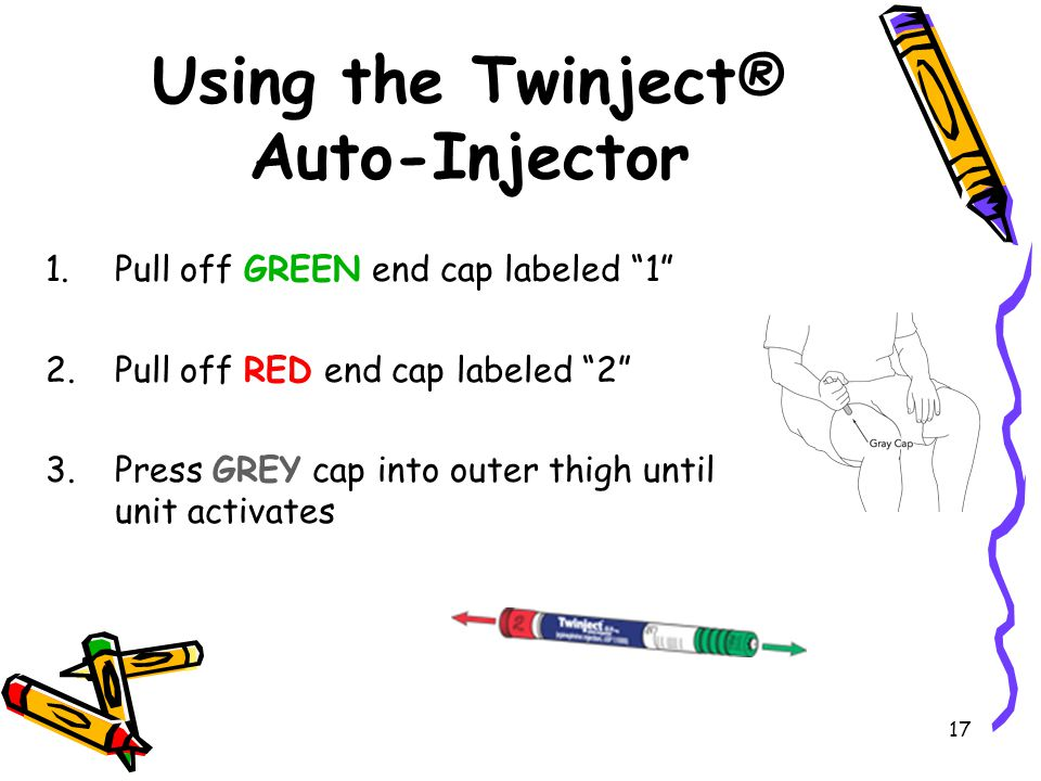 17 Using the Twinject® Auto-Injector 1.Pull off GREEN end cap labeled 1 2.Pull off RED end cap labeled 2 3.Press GREY cap into outer thigh until unit activates
