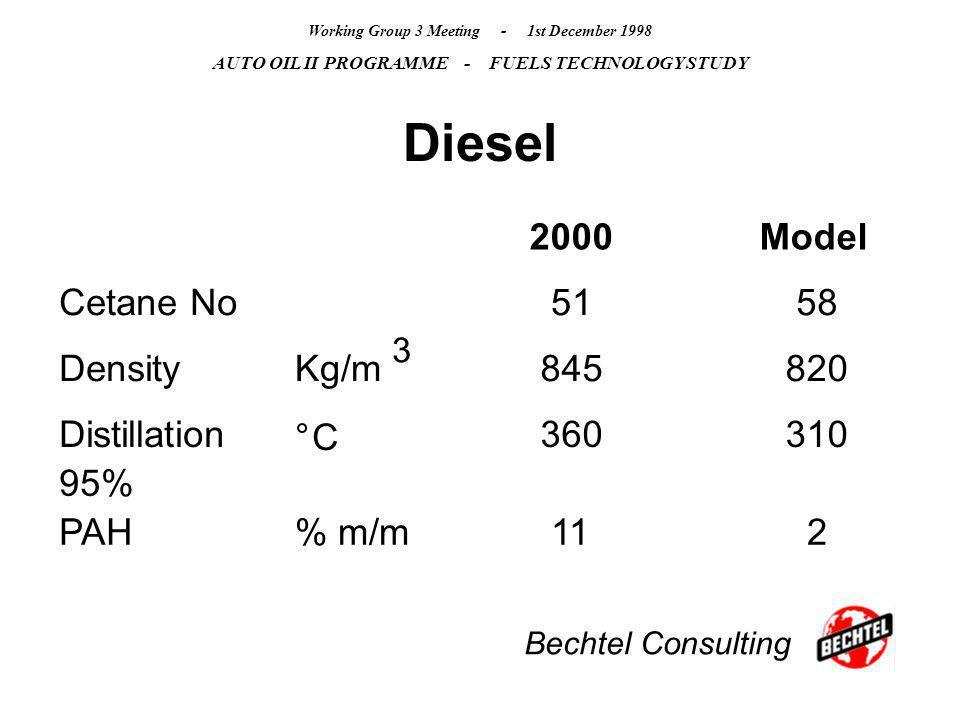 Bechtel Consulting Working Group 3 Meeting - 1st December 1998 AUTO OIL II PROGRAMME - FUELS TECHNOLOGY STUDY Diesel 2000Model Cetane No5158 DensityKg