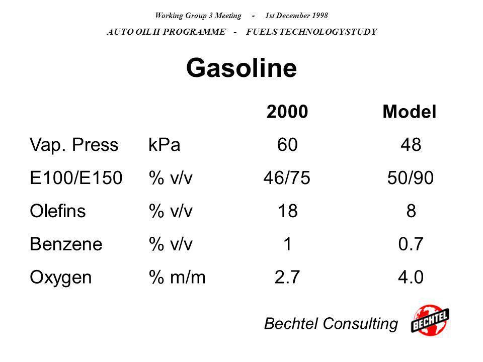 Bechtel Consulting Working Group 3 Meeting - 1st December 1998 AUTO OIL II PROGRAMME - FUELS TECHNOLOGY STUDY Gasoline 2000Model Vap. PresskPa6048 E10