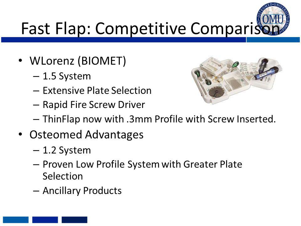 Fast Flap: Competitive Comparison WLorenz (BIOMET) – 1.5 System – Extensive Plate Selection – Rapid Fire Screw Driver – ThinFlap now with.3mm Profile