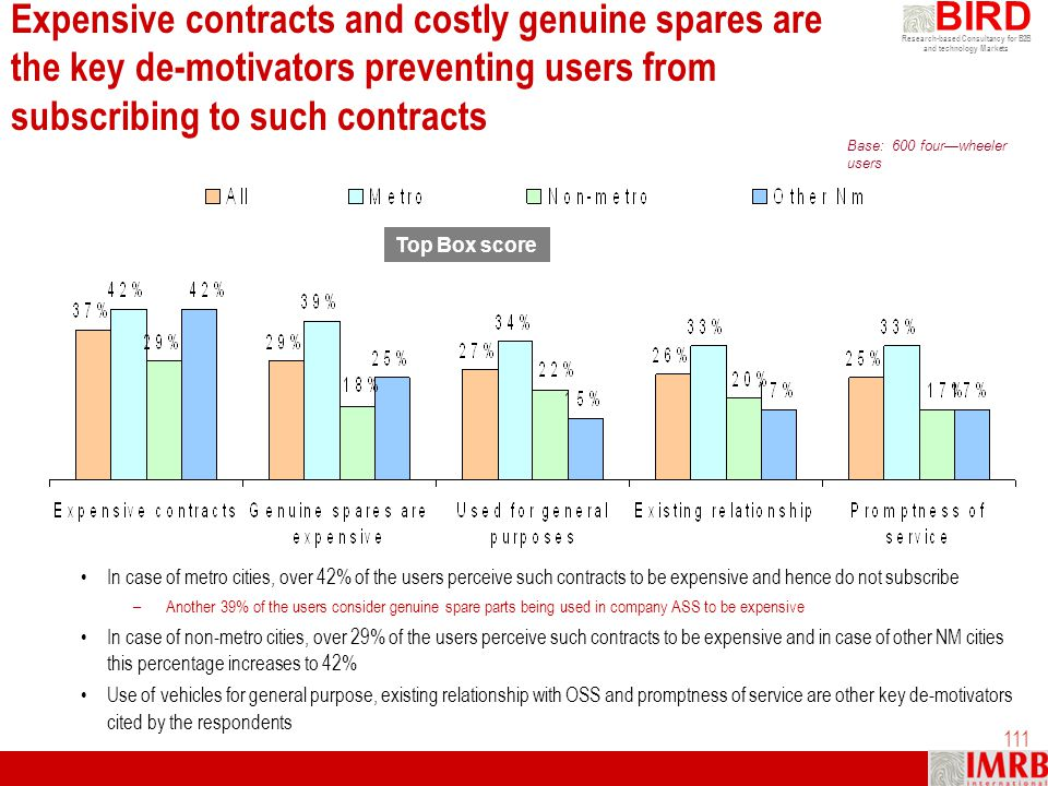 Research-based Consultancy for B2B and technology Markets BIRD 111 Expensive contracts and costly genuine spares are the key de-motivators preventing