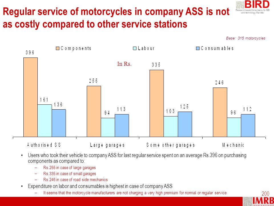 Research-based Consultancy for B2B and technology Markets BIRD 200 Regular service of motorcycles in company ASS is not as costly compared to other se