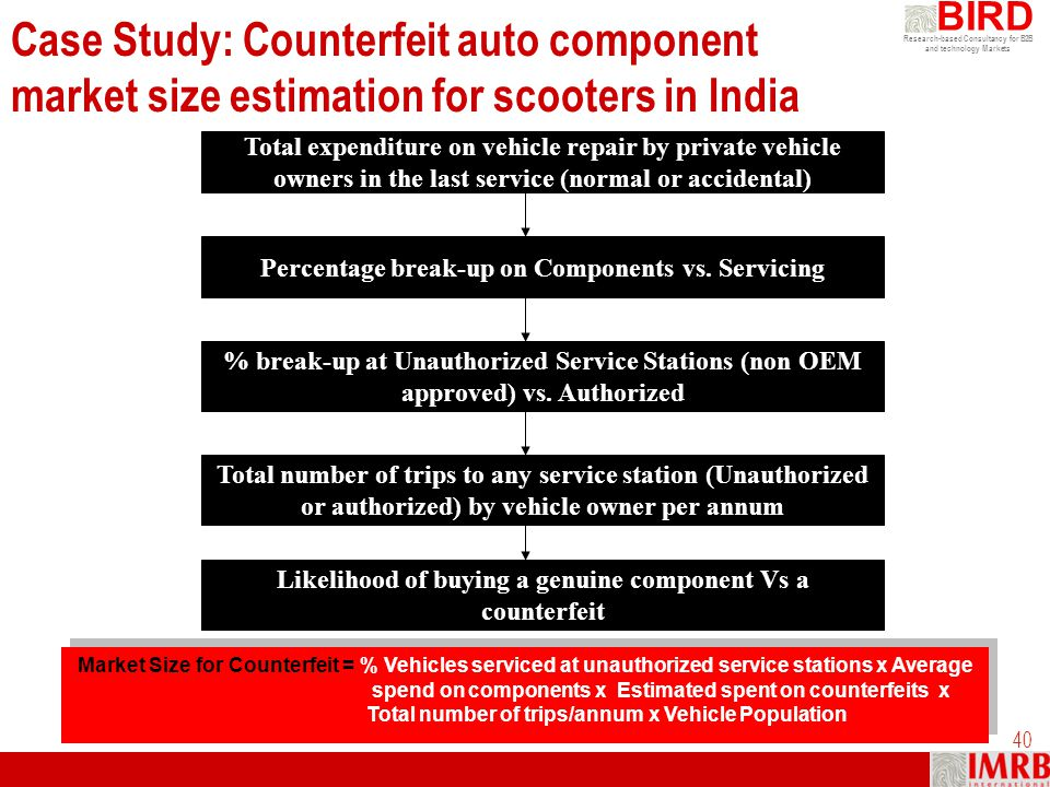 Research-based Consultancy for B2B and technology Markets BIRD 40 Case Study: Counterfeit auto component market size estimation for scooters in India