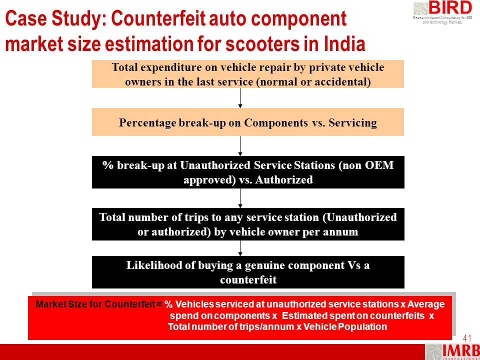 Research-based Consultancy for B2B and technology Markets BIRD 41 Case Study: Counterfeit auto component market size estimation for scooters in India
