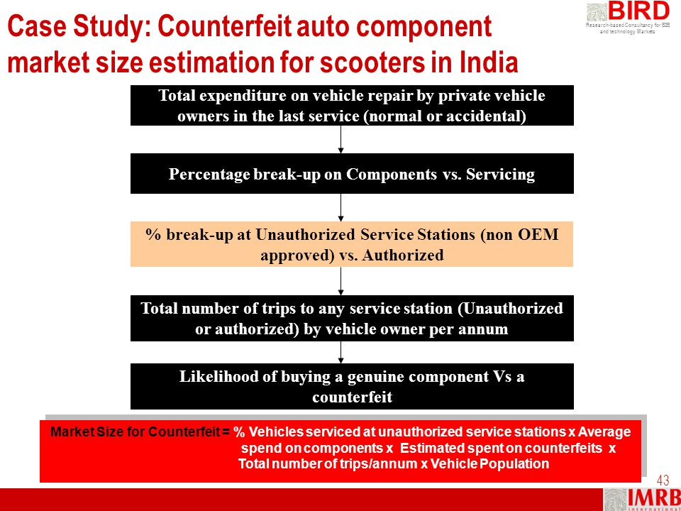 Research-based Consultancy for B2B and technology Markets BIRD 43 Case Study: Counterfeit auto component market size estimation for scooters in India