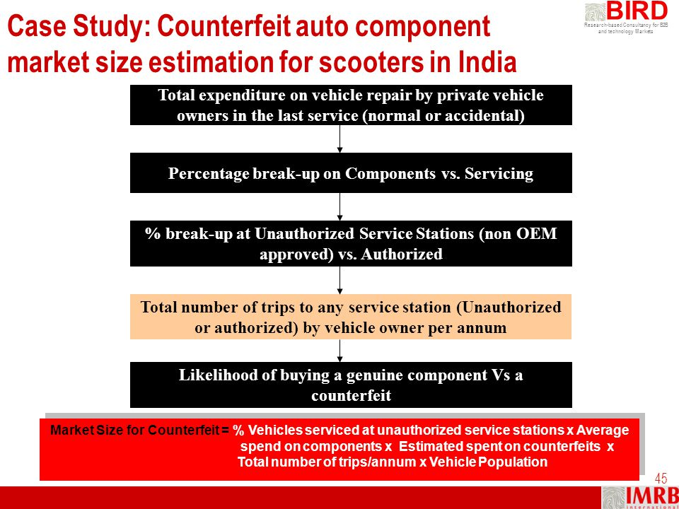 Research-based Consultancy for B2B and technology Markets BIRD 45 Case Study: Counterfeit auto component market size estimation for scooters in India